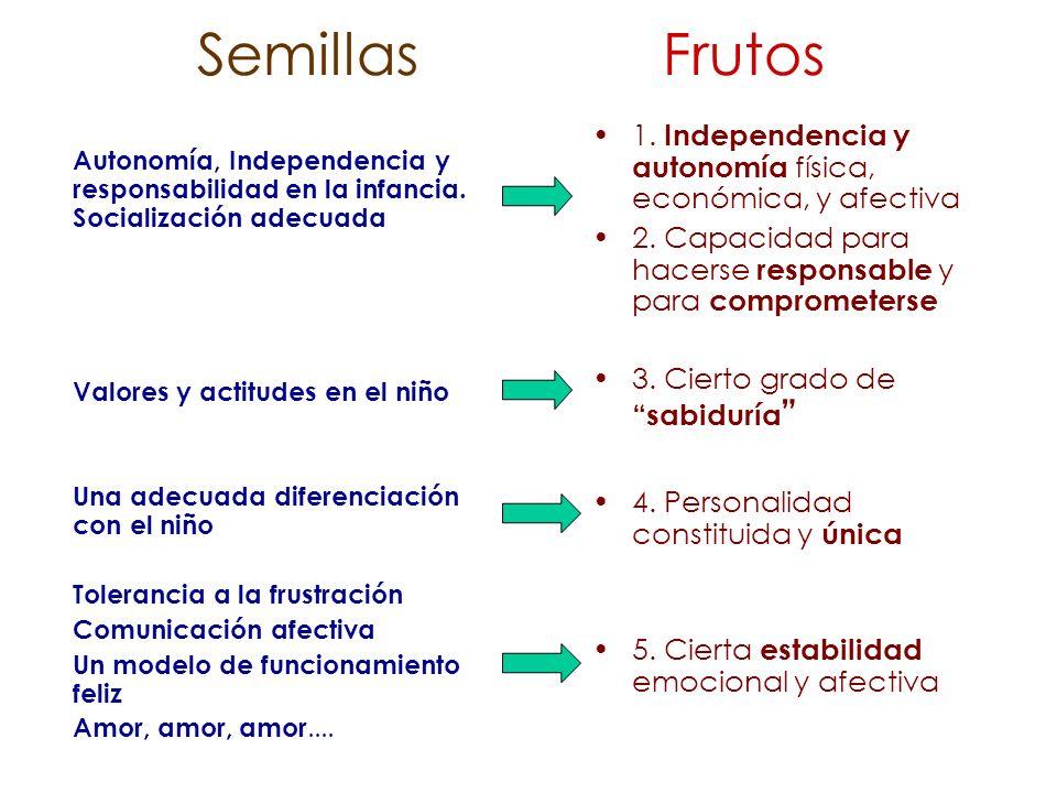 Semillas Frutos Autonomía, Independencia y responsabilidad en la infancia. Socialización adecuada Valores y actitudes en el niño Una adecuada diferenc