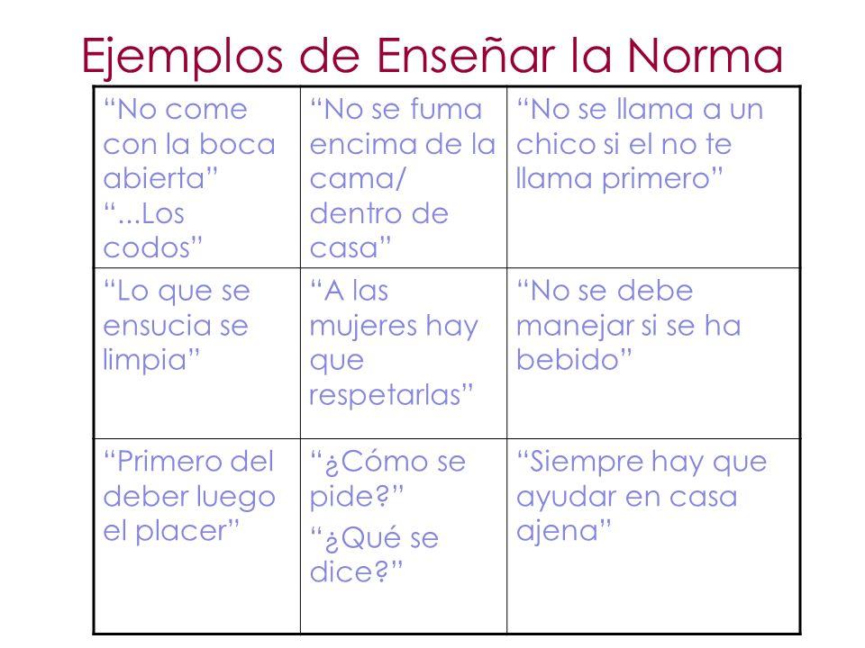 Ejemplos de Enseñar la Norma No come con la boca abierta...Los codos No se fuma encima de la cama/ dentro de casa No se llama a un chico si el no te l