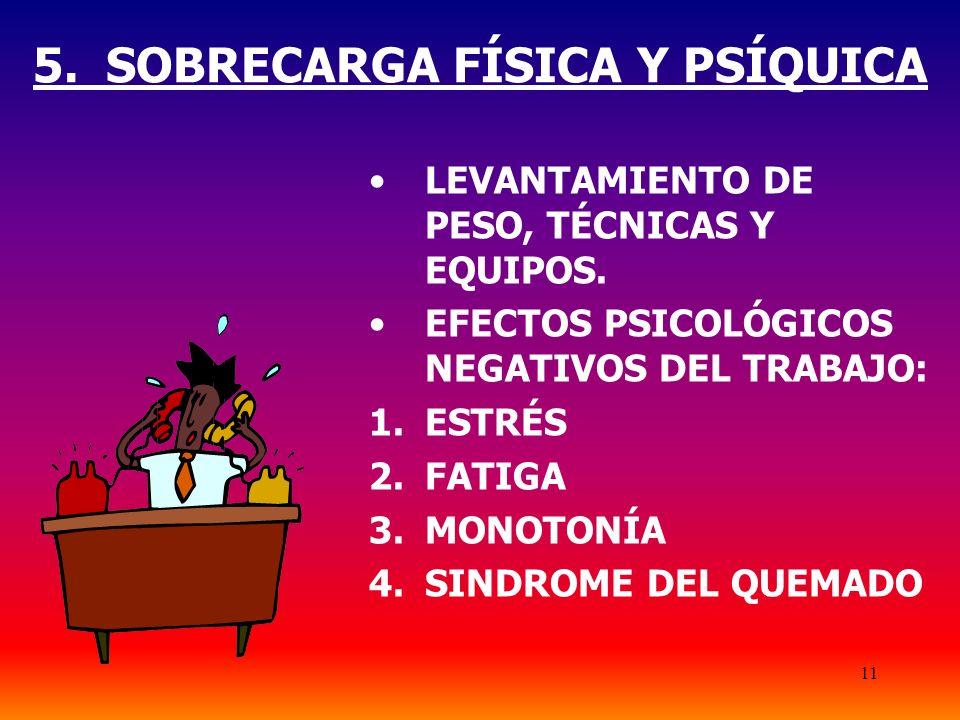 11 5. SOBRECARGA FÍSICA Y PSÍQUICA LEVANTAMIENTO DE PESO, TÉCNICAS Y EQUIPOS. EFECTOS PSICOLÓGICOS NEGATIVOS DEL TRABAJO: 1.ESTRÉS 2.FATIGA 3.MONOTONÍ