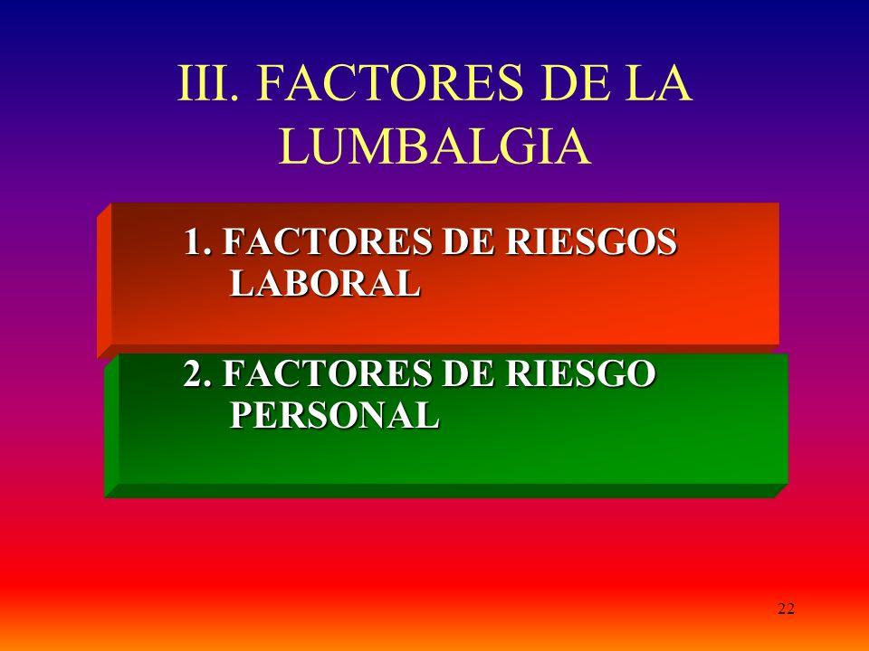 22 III. FACTORES DE LA LUMBALGIA 1. FACTORES DE RIESGOS LABORAL 2. FACTORES DE RIESGO PERSONAL