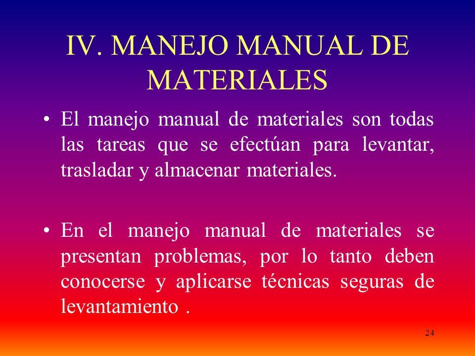 24 IV. MANEJO MANUAL DE MATERIALES El manejo manual de materiales son todas las tareas que se efectúan para levantar, trasladar y almacenar materiales