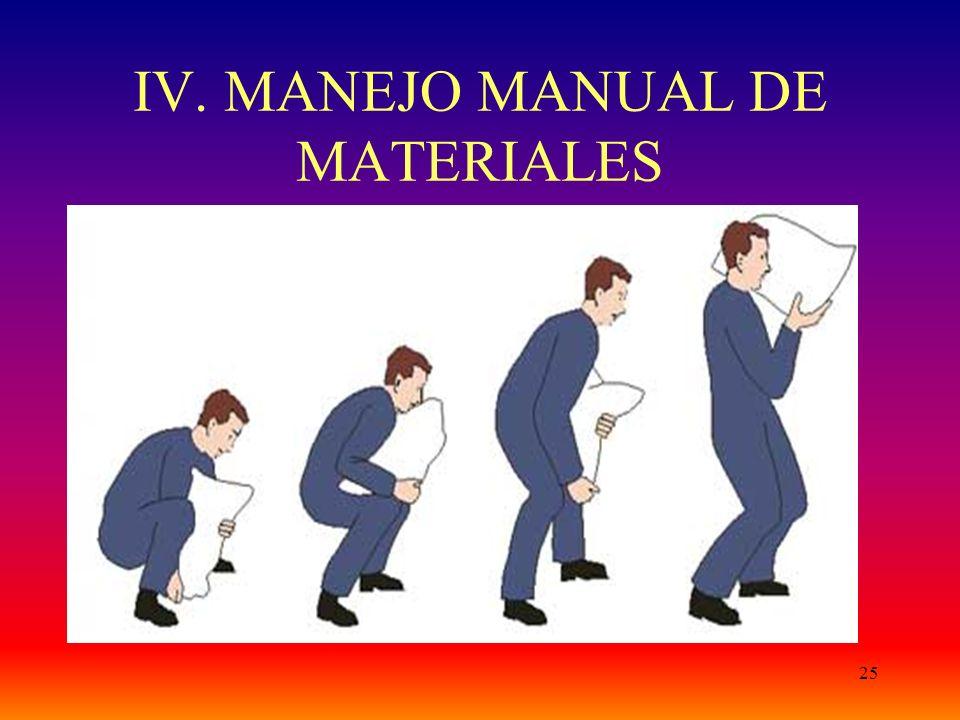 25 IV. MANEJO MANUAL DE MATERIALES