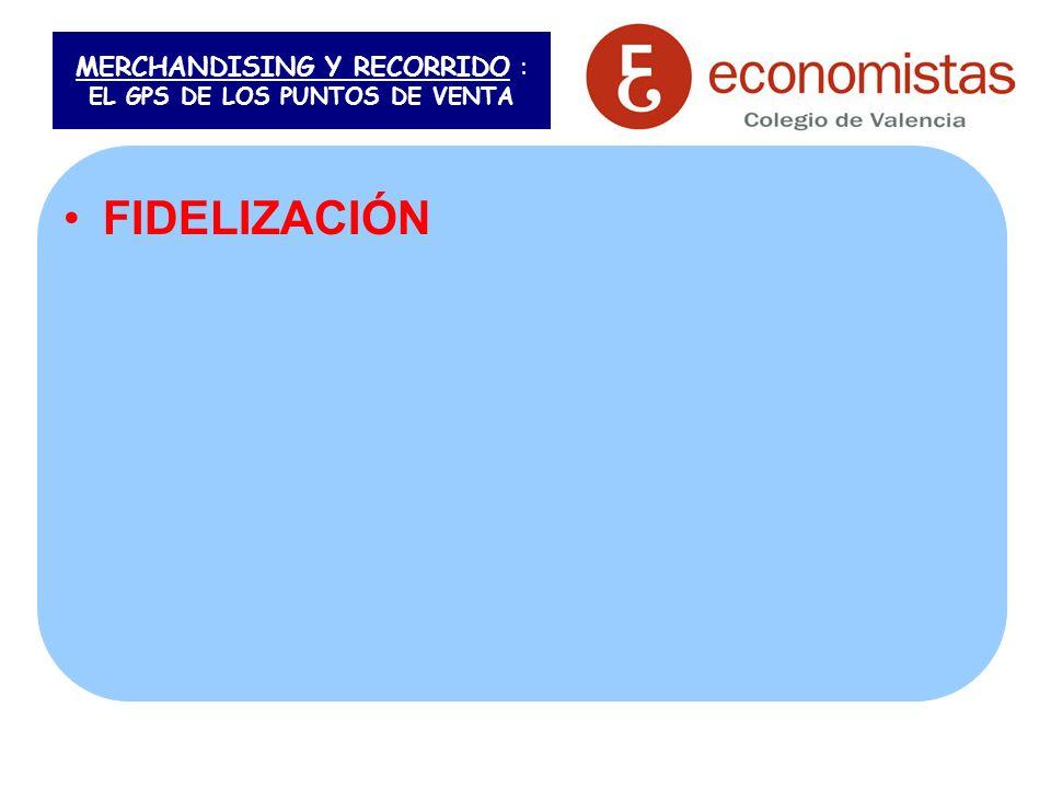 MERCHANDISING Y RECORRIDO : EL GPS DE LOS PUNTOS DE VENTA FIDELIZACIÓN