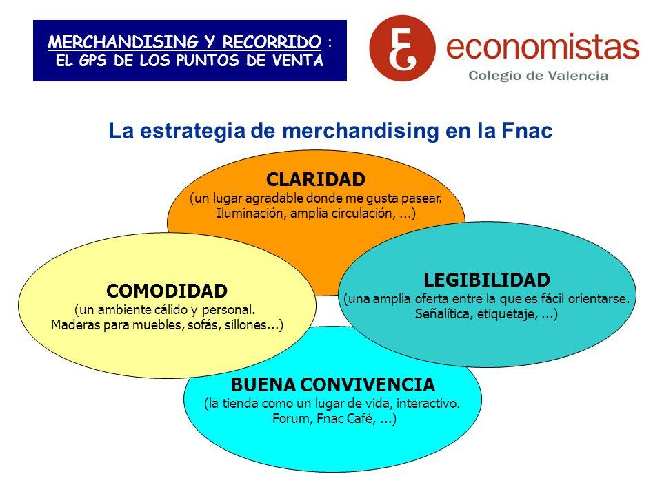 MERCHANDISING Y RECORRIDO : EL GPS DE LOS PUNTOS DE VENTA La estrategia de merchandising en la Fnac BUENA CONVIVENCIA (la tienda como un lugar de vida