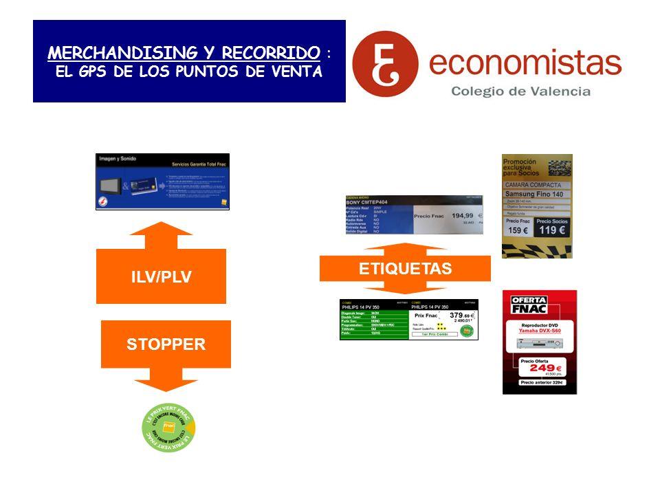 MERCHANDISING Y RECORRIDO : EL GPS DE LOS PUNTOS DE VENTA ETIQUETAS ILV/PLV STOPPER