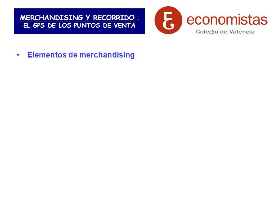 MERCHANDISING Y RECORRIDO : EL GPS DE LOS PUNTOS DE VENTA Elementos de merchandising
