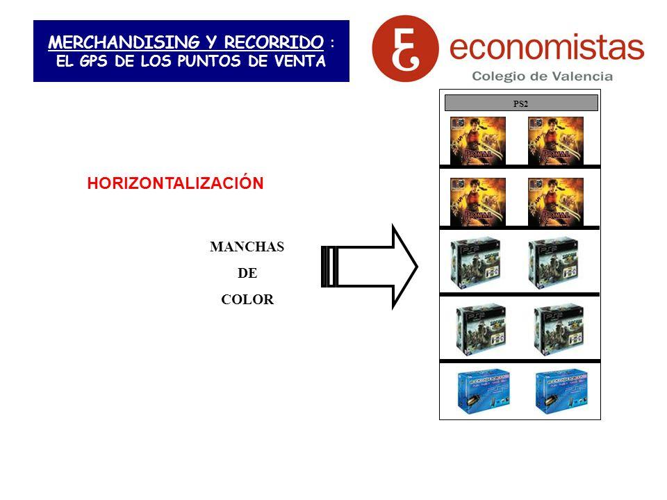 MERCHANDISING Y RECORRIDO : EL GPS DE LOS PUNTOS DE VENTA HORIZONTALIZACIÓN MANCHAS DE COLOR PS2