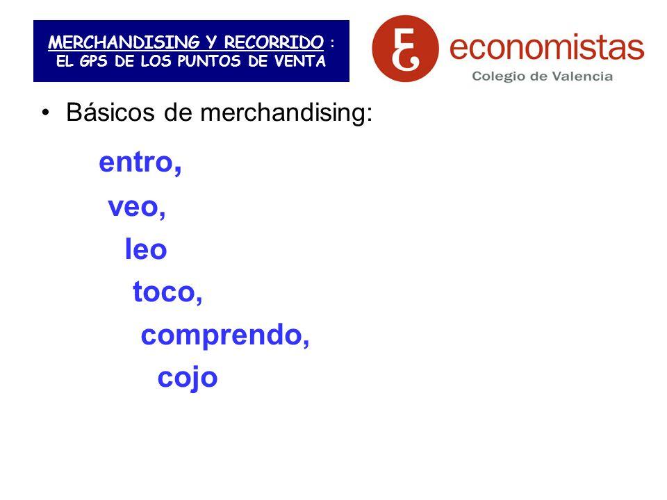 MERCHANDISING Y RECORRIDO : EL GPS DE LOS PUNTOS DE VENTA Básicos de merchandising: entro, veo, leo toco, comprendo, cojo