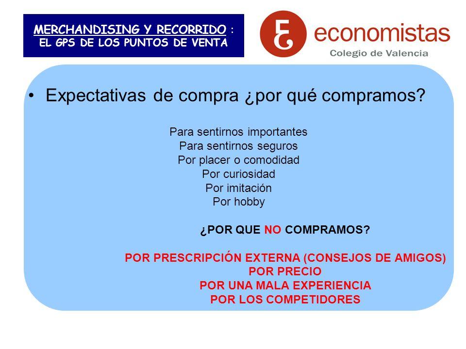 MERCHANDISING Y RECORRIDO : EL GPS DE LOS PUNTOS DE VENTA Debo conocer: –mi cliente POSICIONAMIENTO –mi entorno COMPETENCIA, PROV.,...