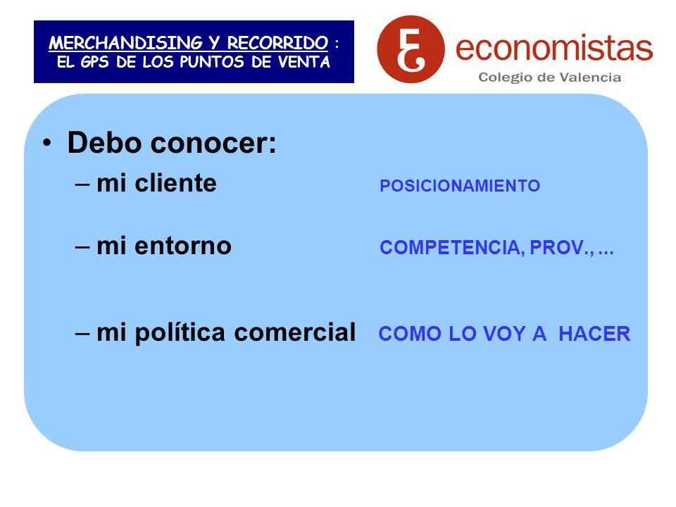 MERCHANDISING Y RECORRIDO : EL GPS DE LOS PUNTOS DE VENTA Debo conocer: –mi cliente POSICIONAMIENTO –mi entorno COMPETENCIA, PROV.,... –mi política co