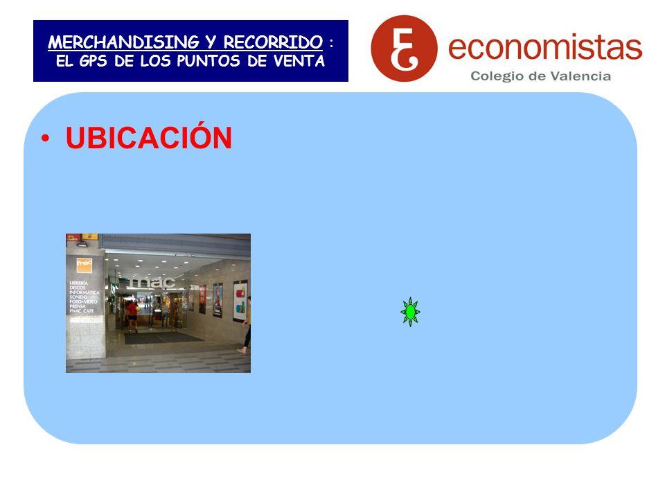 MERCHANDISING Y RECORRIDO : EL GPS DE LOS PUNTOS DE VENTA UBICACIÓN