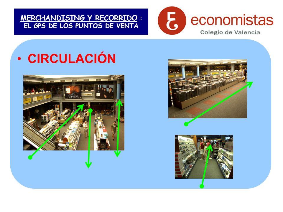 MERCHANDISING Y RECORRIDO : EL GPS DE LOS PUNTOS DE VENTA CIRCULACIÓN