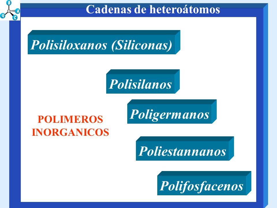 Polisilanos Poligermanos Poliestannanos Polifosfacenos Polisiloxanos (Siliconas) POLIMEROS INORGANICOS