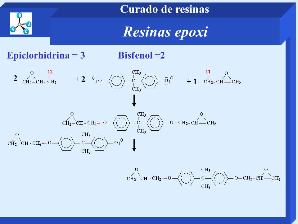 Bisfenol =2Epiclorhidrina = 3 + 2 2 + 1 Resinas epoxi Curado de resinas
