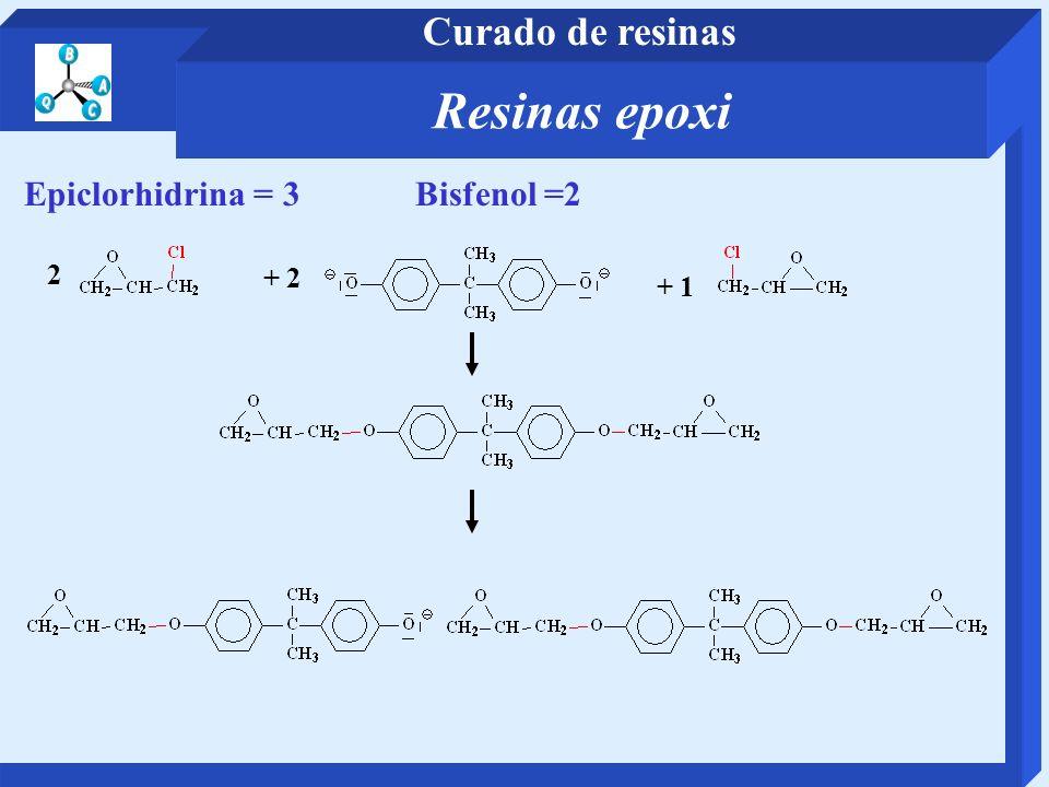 Bisfenol =2Epiclorhidrina = 3 2 + 2 + 1 Resinas epoxi Curado de resinas