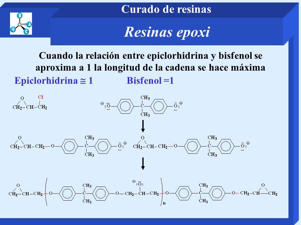 Epiclorhidrina 1 Bisfenol =1 Cuando la relación entre epiclorhidrina y bisfenol se aproxima a 1 la longitud de la cadena se hace máxima Resinas epoxi