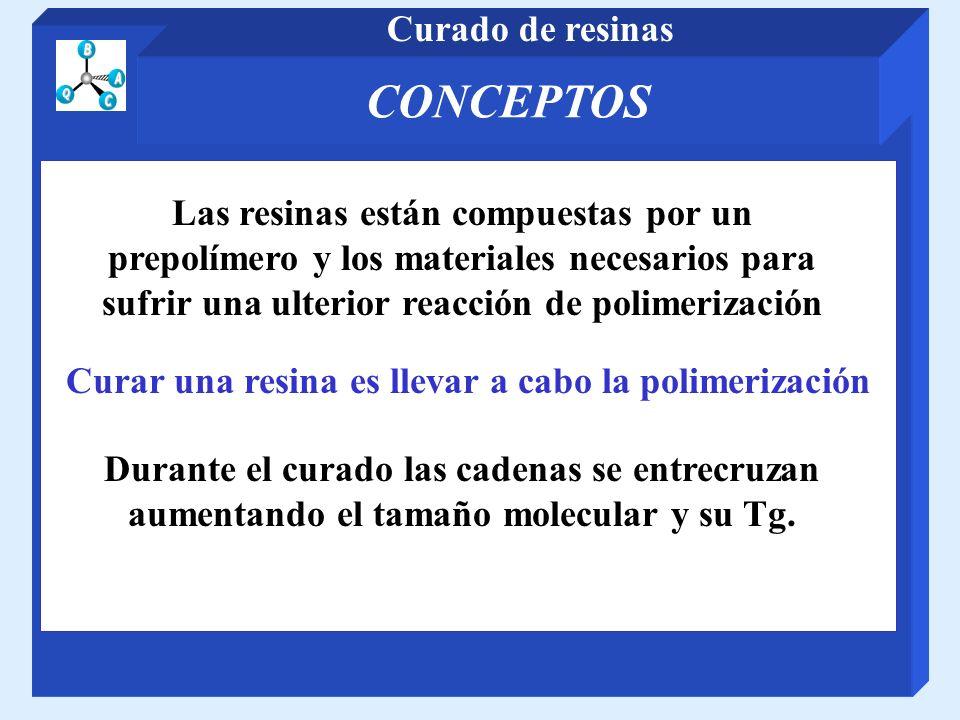 HC=CH I-CH 2 -CH. CURADO Poliésteres insaturados Curado de resinas
