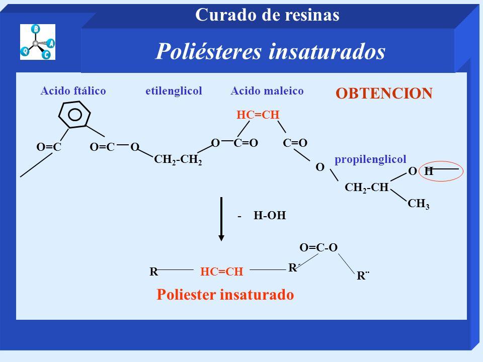 CH 2 -CH 2 etilenglicol O=C O Acido ftálico OC=O HC=CH Acido maleico CH 2 -CH propilenglicol O CH 3 - H-OH OH Poliester insaturado HC=CH O=C-O R R´ R¨