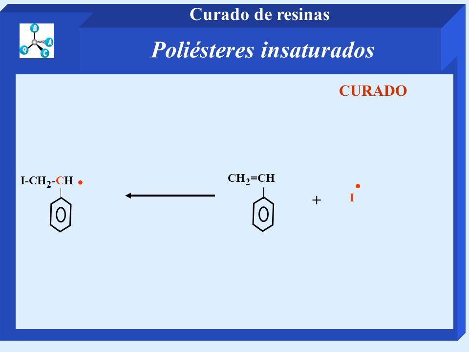 I-CH 2 -CH. I CH 2 =CH + CURADO Poliésteres insaturados Curado de resinas