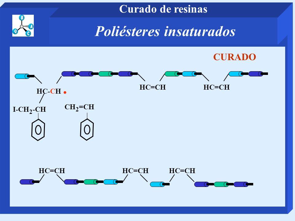 HC=CH HC-CH. I-CH 2 -CH CH 2 =CH CURADO Poliésteres insaturados Curado de resinas