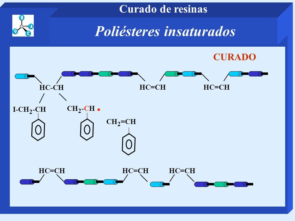 HC=CH HC-CH I-CH 2 -CH CH 2 -CH. CH 2 =CH CURADO Poliésteres insaturados Curado de resinas