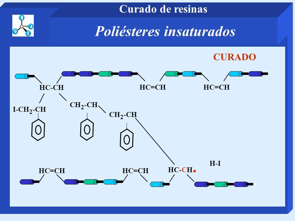 HC=CH HC-CH. HC=CH HC-CH I-CH 2 -CH CH 2 -CH H-I CURADO Poliésteres insaturados Curado de resinas