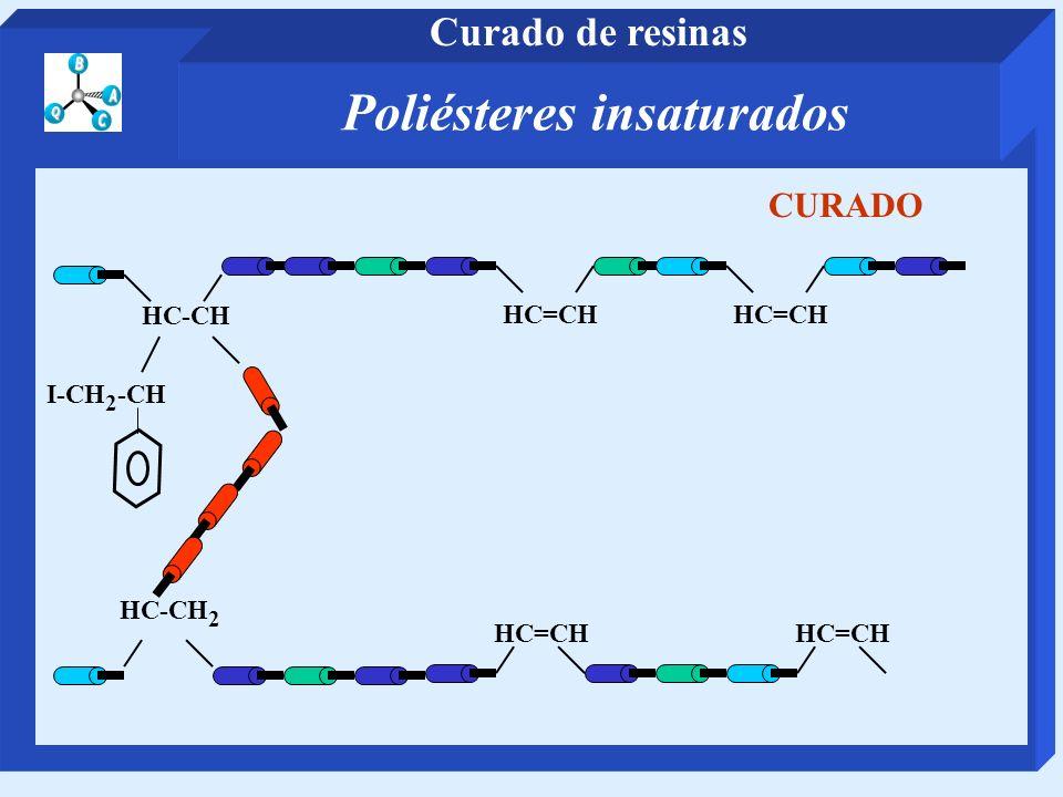 HC-CH 2 HC=CH HC-CH I-CH 2 -CH HC=CH CURADO Poliésteres insaturados Curado de resinas