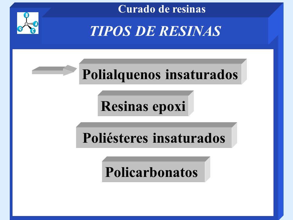 POLIESTERES FOTOENTRECRUZABLES Cinamato de celulosa n C=O CH=CH C=O CH=CH C=O CH=CH O=C CH=CH C=O CH=CH O=C CH=CH Poliésteres insaturados Curado de resinas