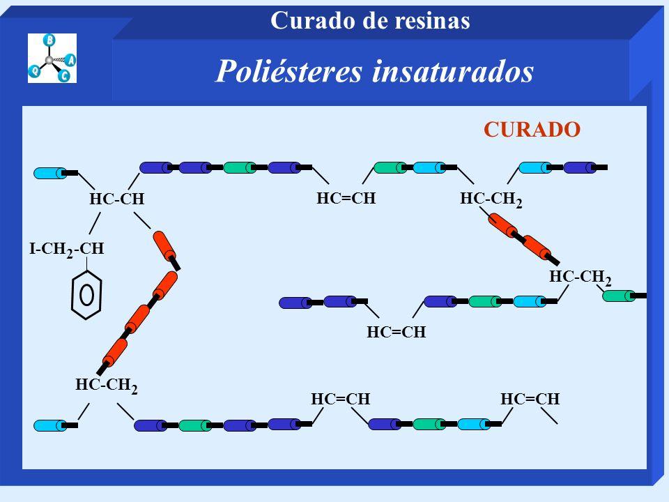 HC-CH 2 HC=CH HC-CH I-CH 2 -CH HC=CH HC-CH 2 HC=CH CURADO Poliésteres insaturados Curado de resinas