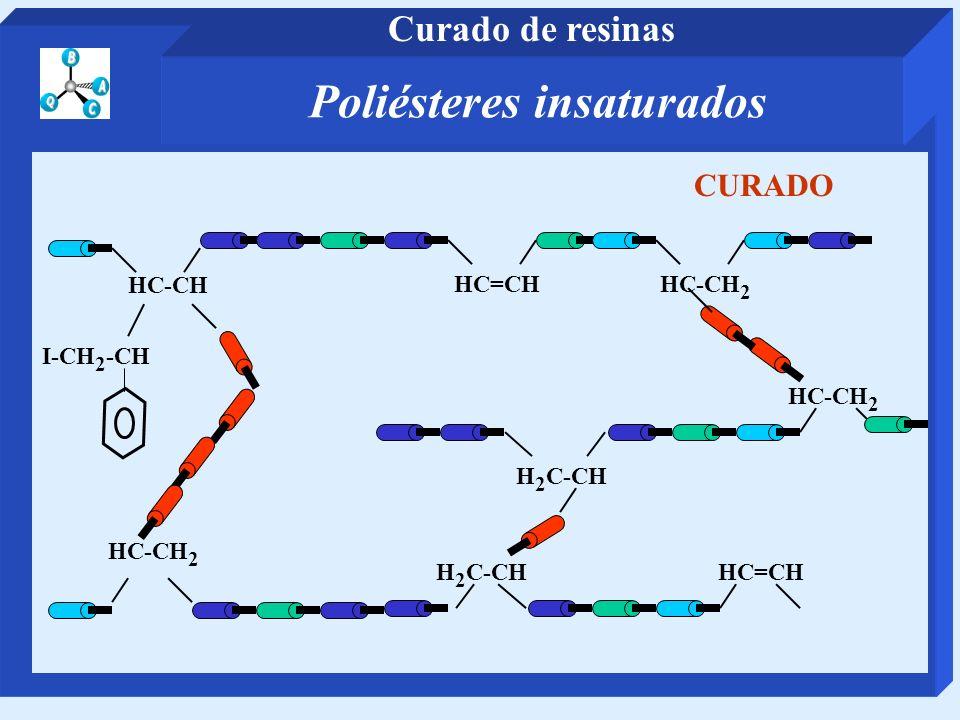 HC-CH 2 HC=CH HC-CH I-CH 2 -CH H 2 C-CHHC=CH HC-CH 2 H 2 C-CH CURADO Poliésteres insaturados Curado de resinas