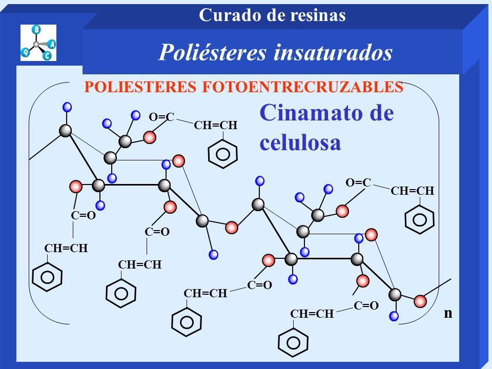 POLIESTERES FOTOENTRECRUZABLES Cinamato de celulosa n C=O CH=CH C=O CH=CH C=O CH=CH O=C CH=CH C=O CH=CH O=C CH=CH Poliésteres insaturados Curado de re