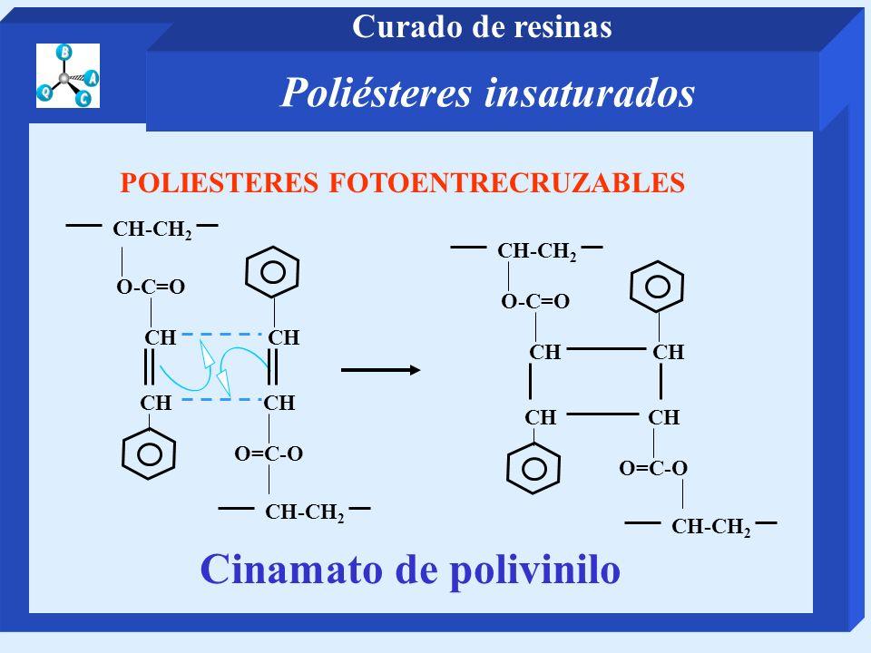 POLIESTERES FOTOENTRECRUZABLES Cinamato de polivinilo CH-CH 2 O-C=O CH CH-CH 2 O=C-O CH CH-CH 2 O=C-O CH O-C=O CH-CH 2 CH Poliésteres insaturados Cura