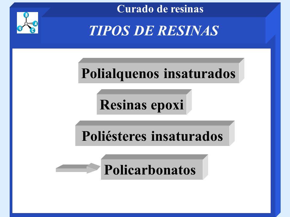 TIPOS DE RESINAS Curado de resinas Polialquenos insaturados Poliésteres insaturados Policarbonatos Resinas epoxi