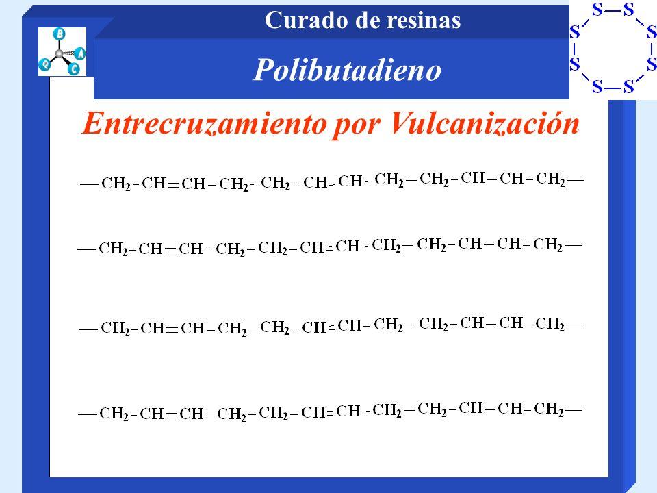 Epiclorhidrina 1 Bisfenol =1 Cuando la relación entre epiclorhidrina y bisfenol se aproxima a 1 la longitud de la cadena se hace máxima Resinas epoxi Curado de resinas