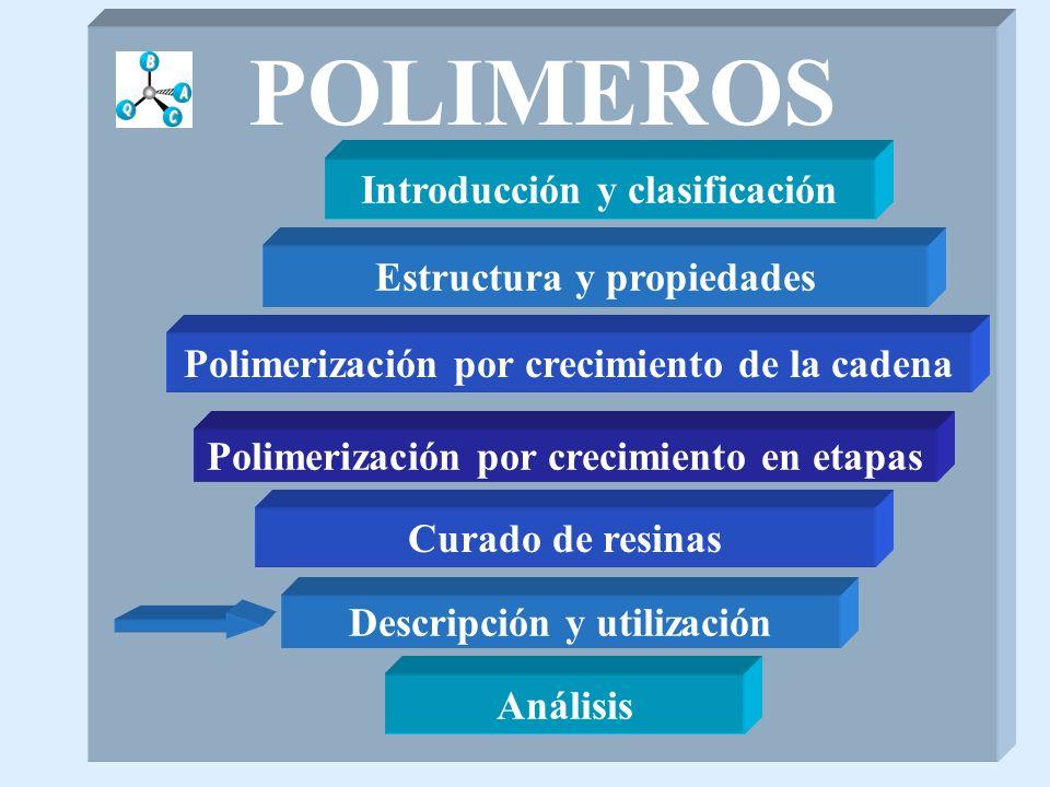 POLIMEROS Introducción y clasificación Estructura y propiedades Polimerización por crecimiento en etapas Polimerización por crecimiento de la cadena A