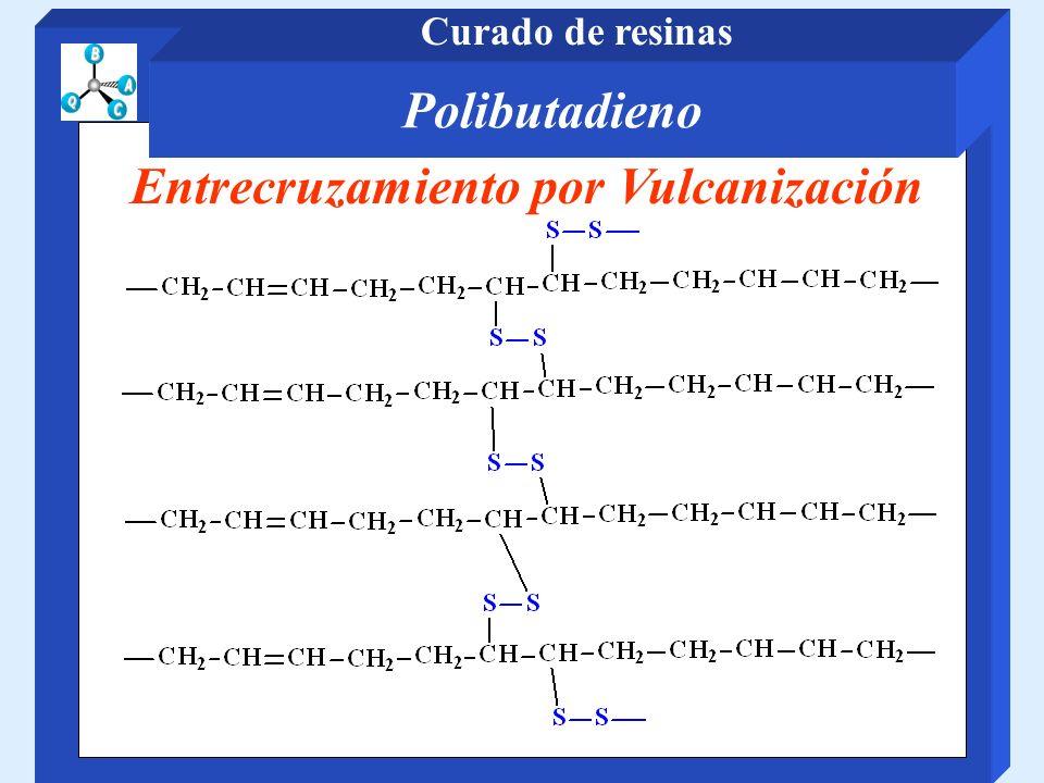Entrecruzamiento por Vulcanización Polibutadieno Curado de resinas