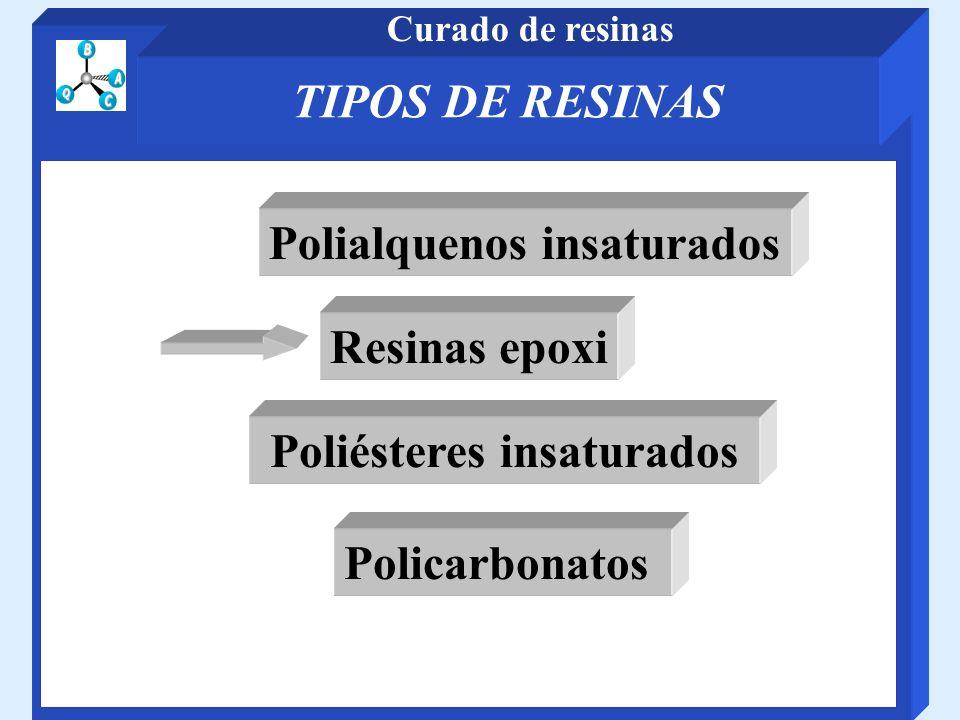 PVC Poli(cloruro de vinilo) DESCRIPCION Y APLICACIONES - Tuberias agua y desagües - Depositos, marcos ventanas Resistente al fuego y al agua - Cortina de ducha - Tejidos vinílicos