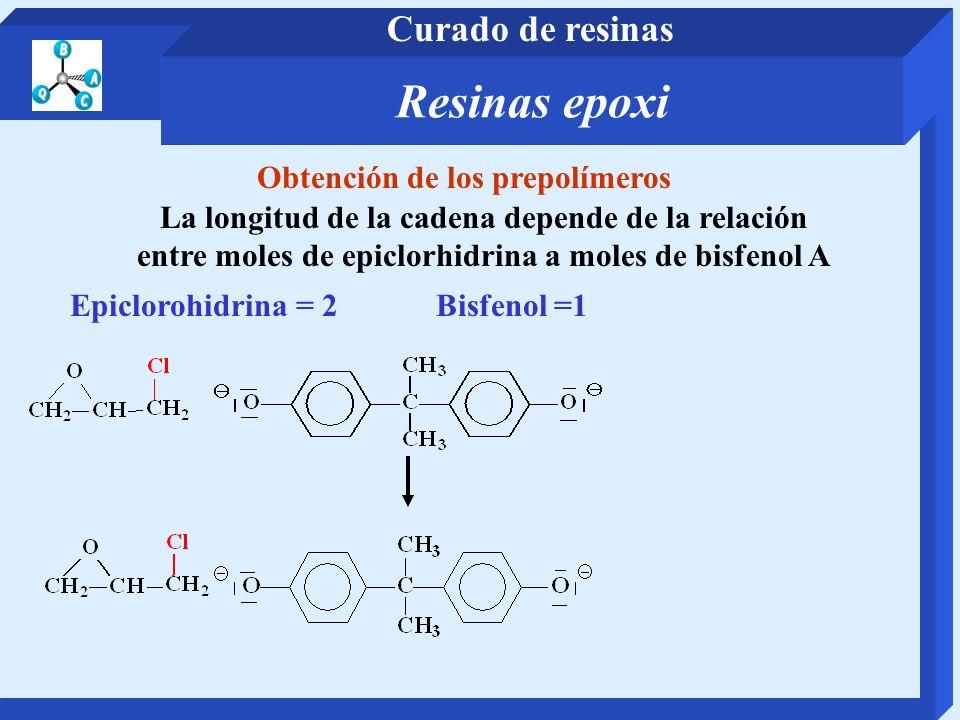 Bisfenol =1 La longitud de la cadena depende de la relación entre moles de epiclorhidrina a moles de bisfenol A Epiclorhidrina = 2 Obtención de los prepolímeros Resinas epoxi Curado de resinas
