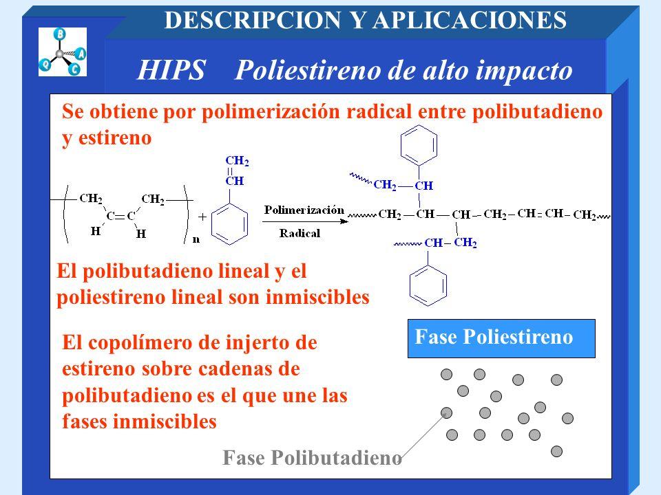 HIPS Poliestireno de alto impacto DESCRIPCION Y APLICACIONES Se obtiene por polimerización radical entre polibutadieno y estireno El polibutadieno lin