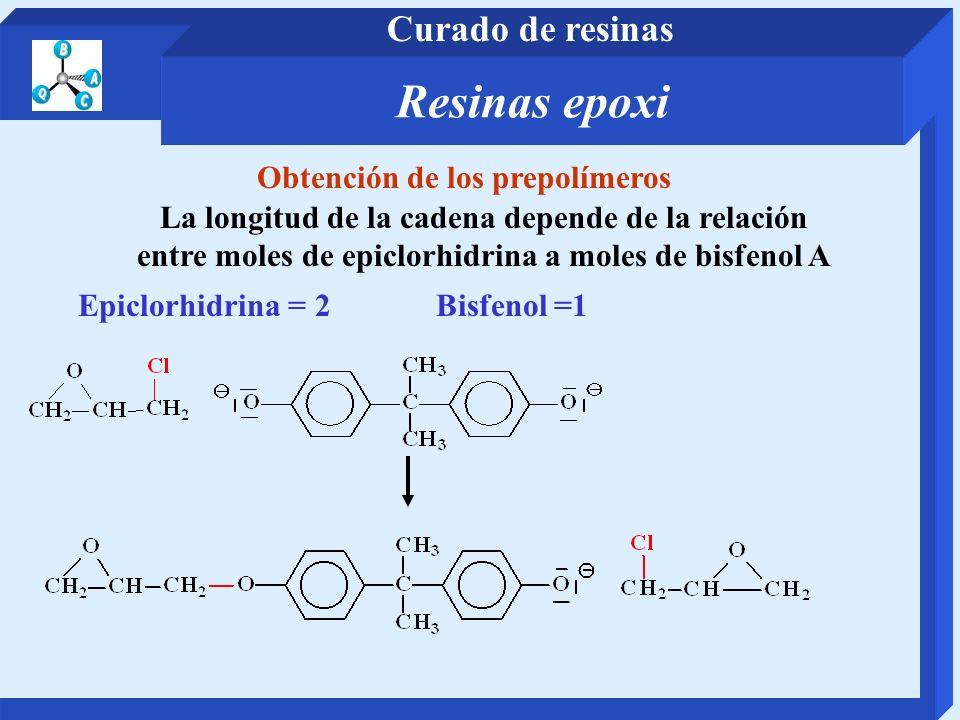 Bisfenol =1 La longitud de la cadena depende de la relación entre moles de epiclorhidrina a moles de bisfenol Epiclorhidrina = 2 Obtención de los prepolímeros MONOMERO Resinas epoxi Curado de resinas