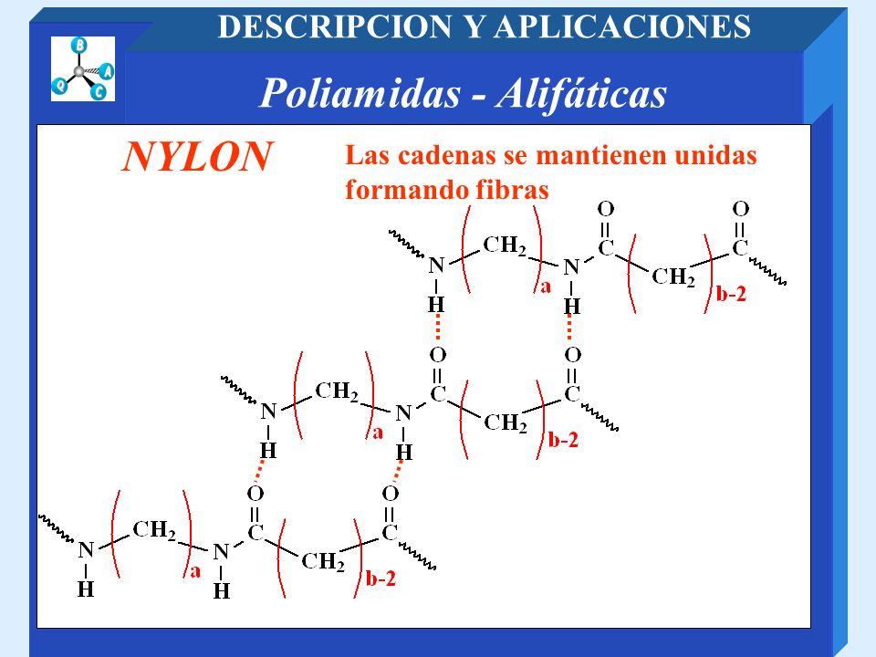 Poliamidas - Alifáticas DESCRIPCION Y APLICACIONES NYLON Las cadenas se mantienen unidas formando fibras