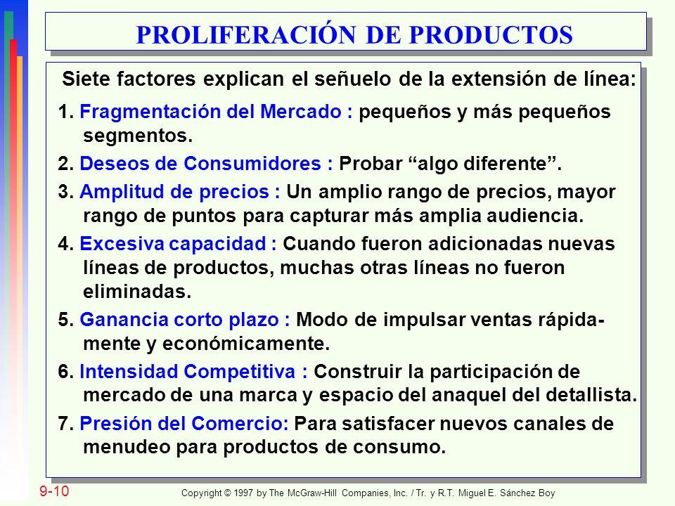 1. Fragmentación del Mercado : pequeños y más pequeños segmentos. 2. Deseos de Consumidores : Probar algo diferente. 3. Amplitud de precios : Un ampli