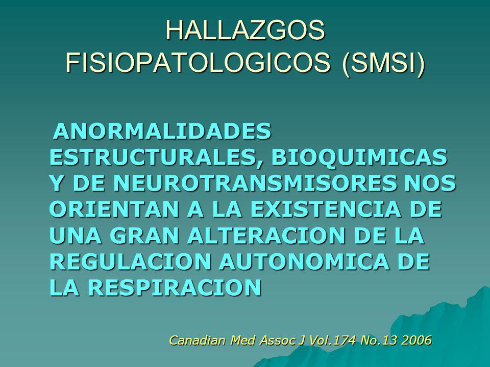 HALLAZGOS FISIOPATOLOGICOS (SMSI) ANORMALIDADES ESTRUCTURALES, BIOQUIMICAS Y DE NEUROTRANSMISORES NOS ORIENTAN A LA EXISTENCIA DE UNA GRAN ALTERACION DE LA REGULACION AUTONOMICA DE LA RESPIRACION ANORMALIDADES ESTRUCTURALES, BIOQUIMICAS Y DE NEUROTRANSMISORES NOS ORIENTAN A LA EXISTENCIA DE UNA GRAN ALTERACION DE LA REGULACION AUTONOMICA DE LA RESPIRACION Canadian Med Assoc J Vol.174 No.13 2006