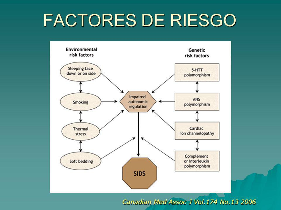 FACTORES DE RIESGO Canadian Med Assoc J Vol.174 No.13 2006 Canadian Med Assoc J Vol.174 No.13 2006