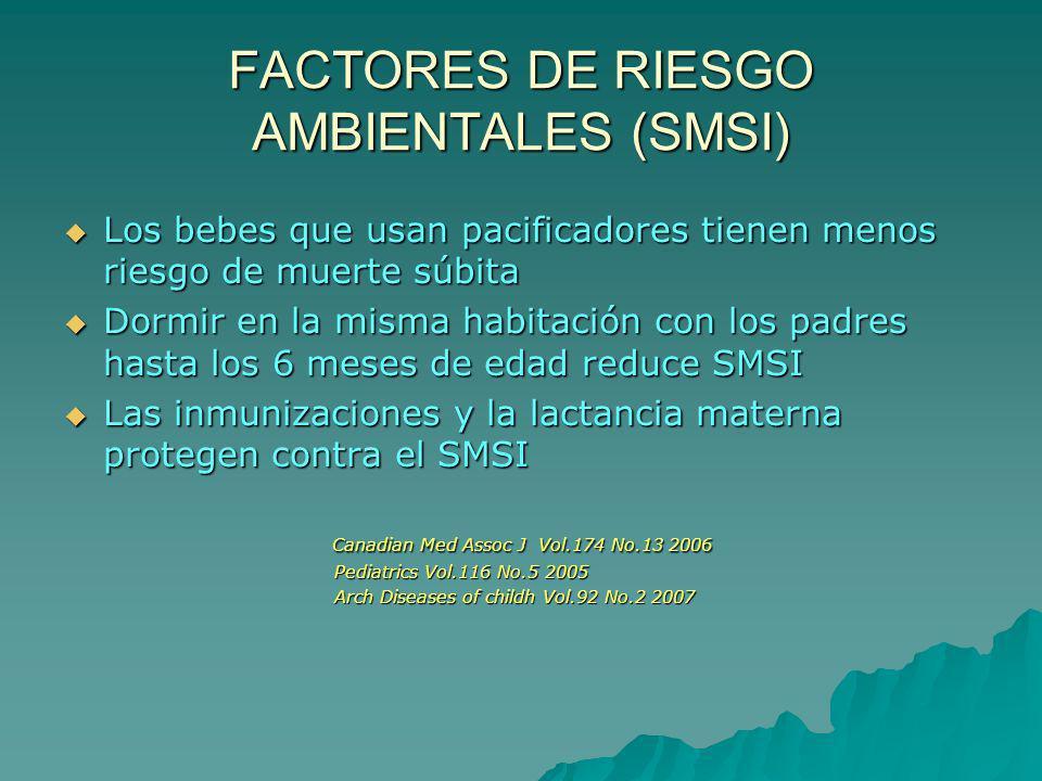 FACTORES DE RIESGO AMBIENTALES (SMSI) Los bebes que usan pacificadores tienen menos riesgo de muerte súbita Los bebes que usan pacificadores tienen me