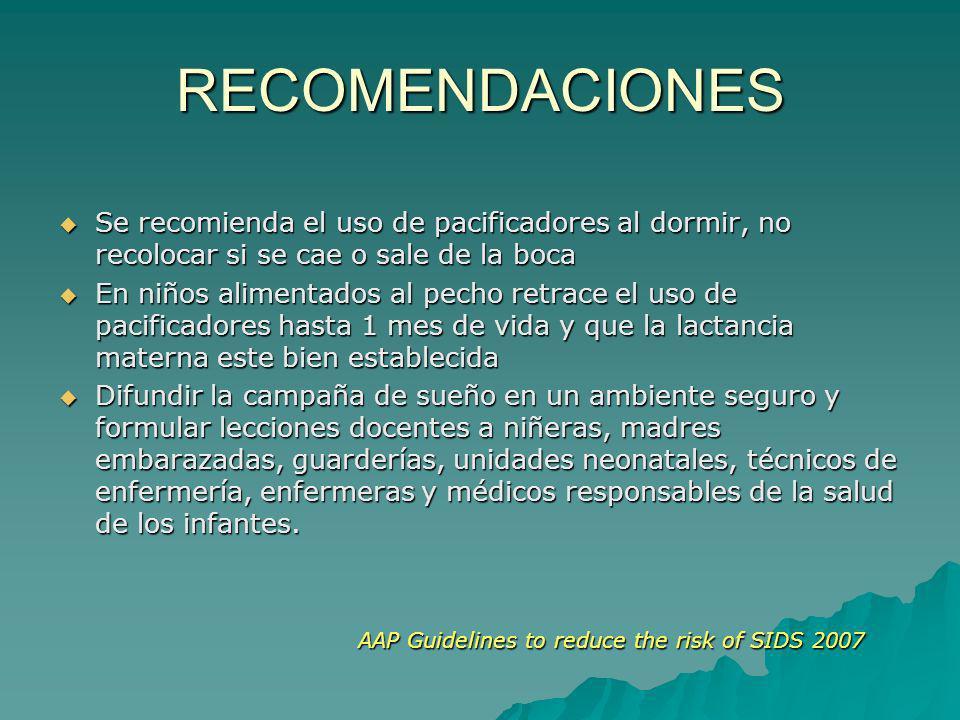 RECOMENDACIONES Se recomienda el uso de pacificadores al dormir, no recolocar si se cae o sale de la boca Se recomienda el uso de pacificadores al dor