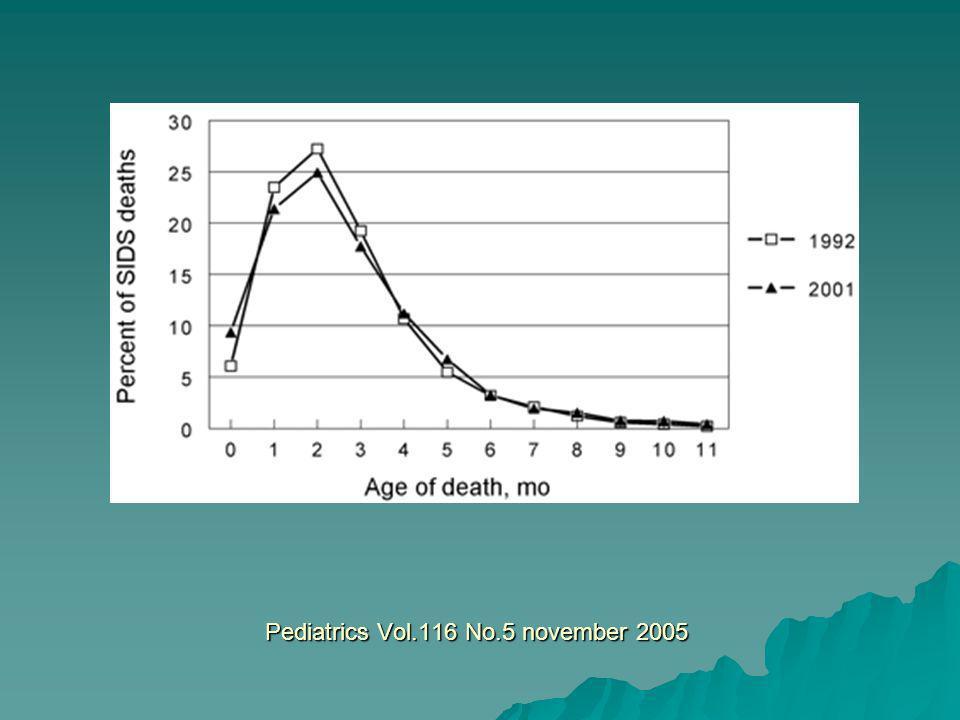 Pediatrics Vol.116 No.5 November 2005