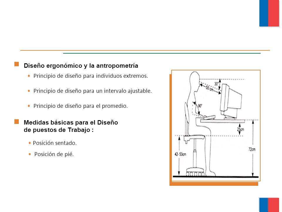 Principio de diseño para individuos extremos. Principio de diseño para un intervalo ajustable. Principio de diseño para el promedio. Diseño ergonómico