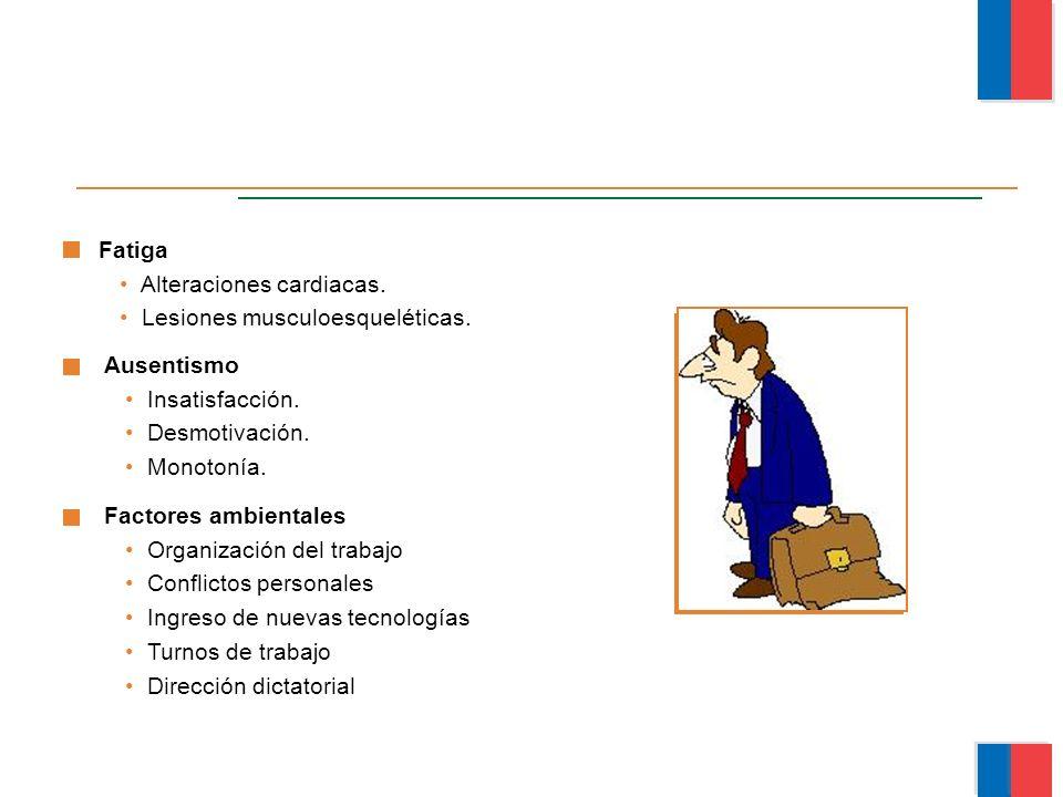 Fatiga Alteraciones cardiacas. Lesiones musculoesqueléticas. Factores ambientales Organización del trabajo Conflictos personales Ingreso de nuevas tec