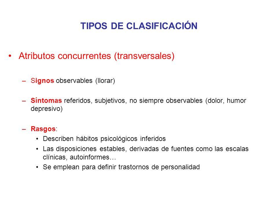 TIPOS DE CLASIFICACIÓN Atributos concurrentes (transversales) –Signos observables (llorar) –Síntomas referidos, subjetivos, no siempre observables (do